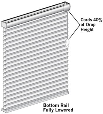 new blinds cord length