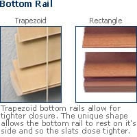 blind bottom rail